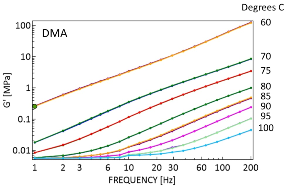 Inano - options - sample heating