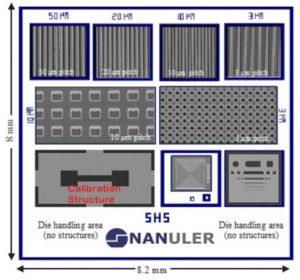 Standards Calibration – Standard step