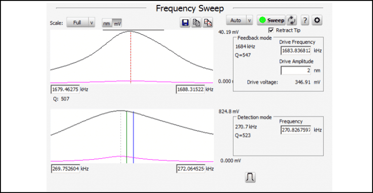 Auto-frequency-sweep-748x388