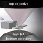 High-na-inverted-optics-748x357