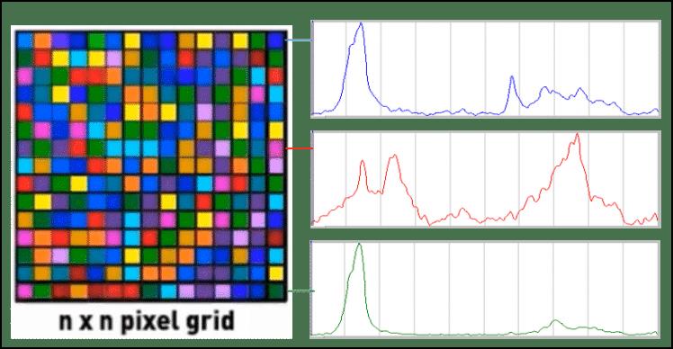 Hypir-mapping-748x388