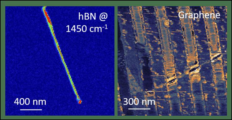 Plasmon-mapping-hbn-and-graphene-748x388